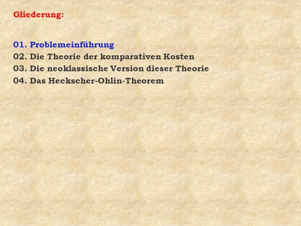 Gliederung: 01. Problemeinführung 02. Die Theorie der komparativen Kosten 03. Die neoklassische Version dieser Theorie 04. Das Heckscher-Ohlin-Theorem