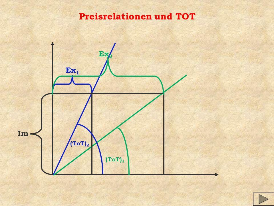 Im Ex 1 Ex 2 (ToT) 1 (ToT) 2 Preisrelationen und TOT