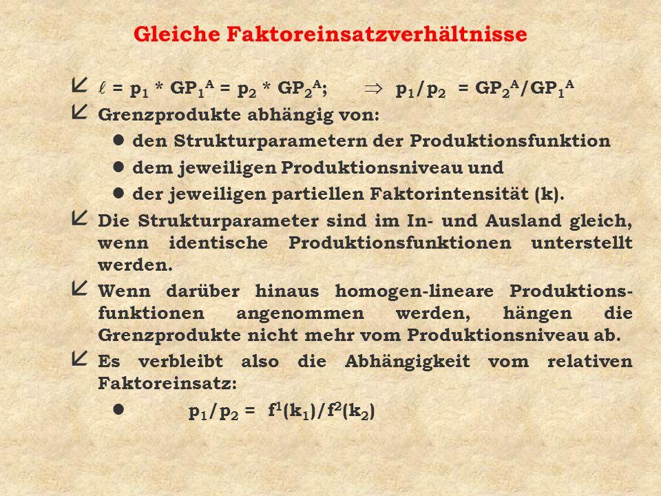 Gleiche Faktoreinsatzverhältnisse = p 1 * GP 1 A = p 2 * GP 2 A ; p 1 /p 2 = GP 2 A /GP 1 A å Grenzprodukte abhängig von: l den Strukturparametern der