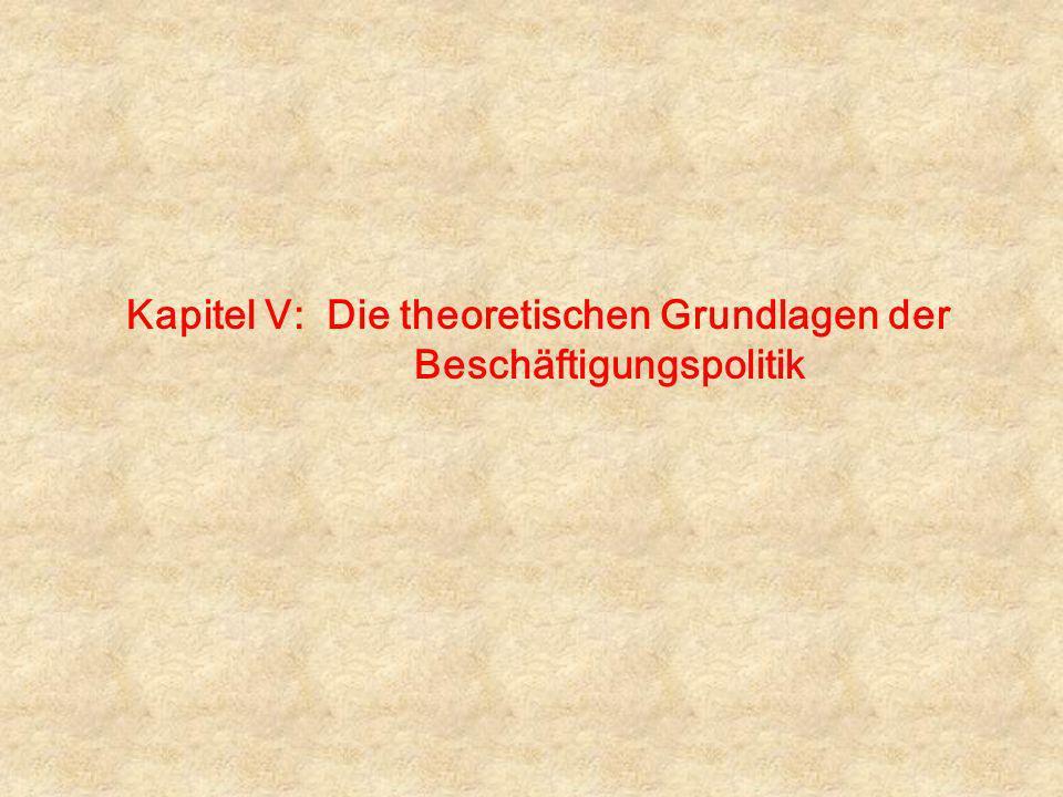 01.Das Say sche Theorem als Ausgangspunkt 02. Die neoklassische Kritik am Say schen Theorem 03.