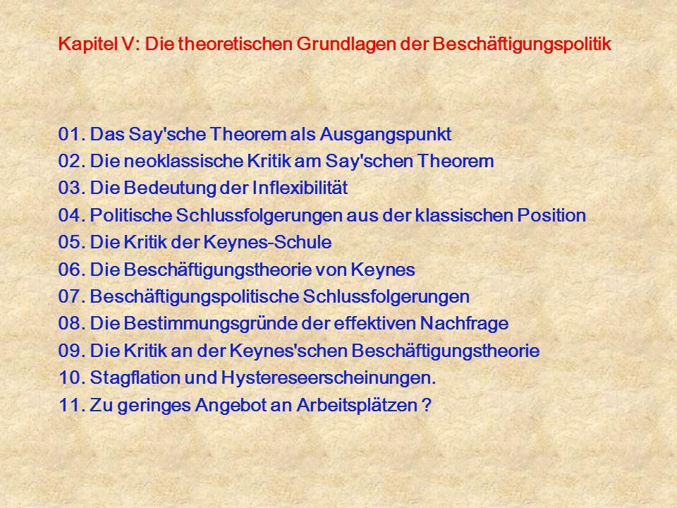 Frage 5: Welche Kritik übte Keynes am Sayschen Theorem .