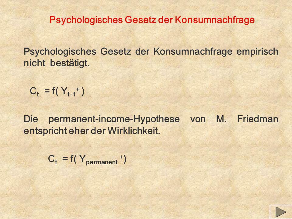 Psychologisches Gesetz der Konsumnachfrage Psychologisches Gesetz der Konsumnachfrage empirisch nicht bestätigt. C t = f( Y t-1 + ) Die permanent-inco