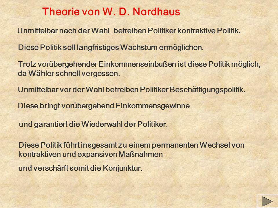 Theorie von W. D. Nordhaus Unmittelbar nach der Wahl betreiben Politiker kontraktive Politik. Diese Politik soll langfristiges Wachstum ermöglichen. T