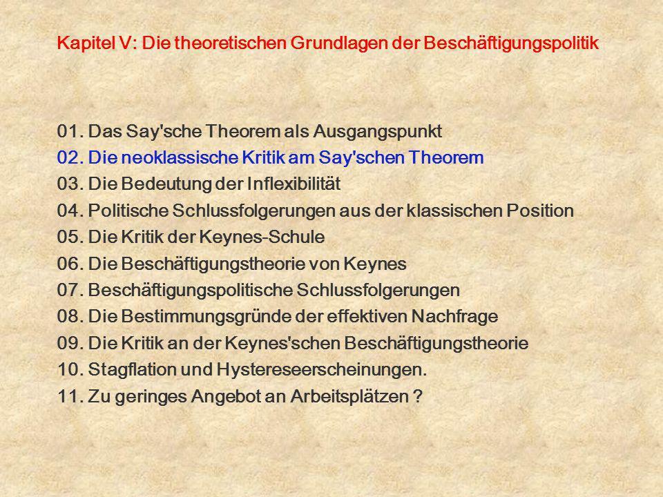 Frage 2 : Welche Kritik übte die Neoklassik am Sayschen Theorem.