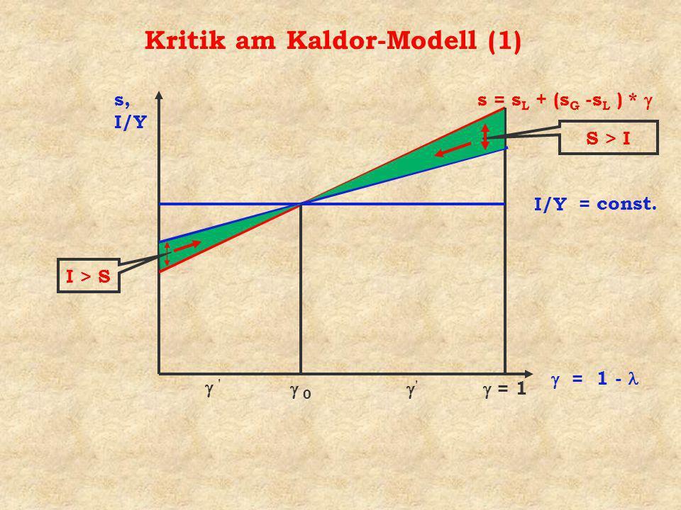 Kritik am Kaldor-Modell (1) s, I/Y = 1 - s = s L + (s G -s L ) * = 1 I/Y 0 = const. I > S S > I