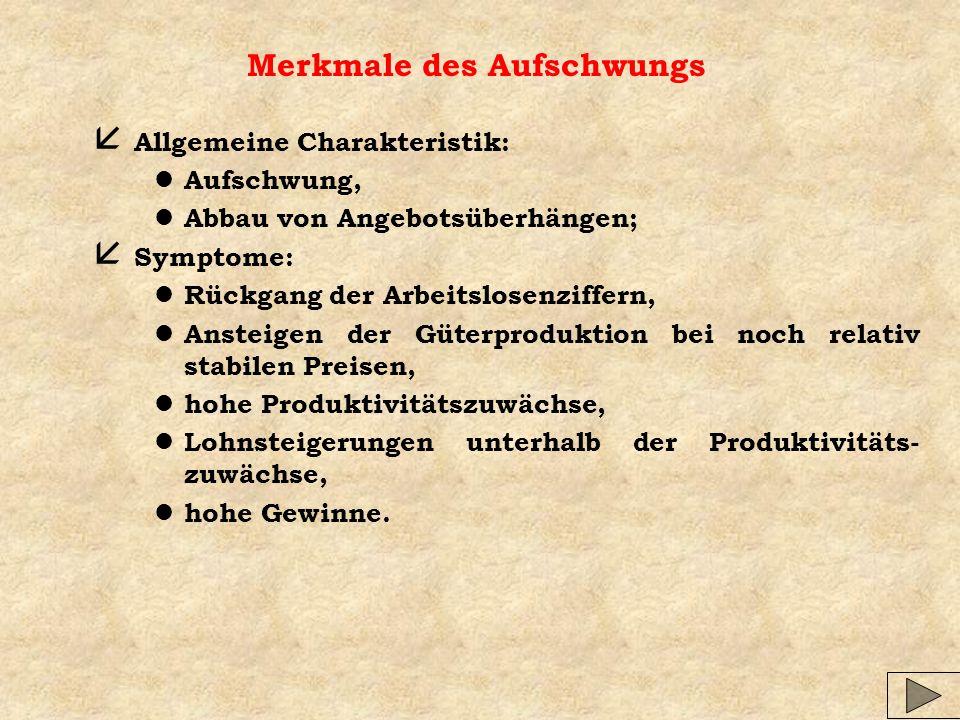 Merkmale des Aufschwungs å Allgemeine Charakteristik: l Aufschwung, l Abbau von Angebotsüberhängen; å Symptome: l Rückgang der Arbeitslosenziffern, l