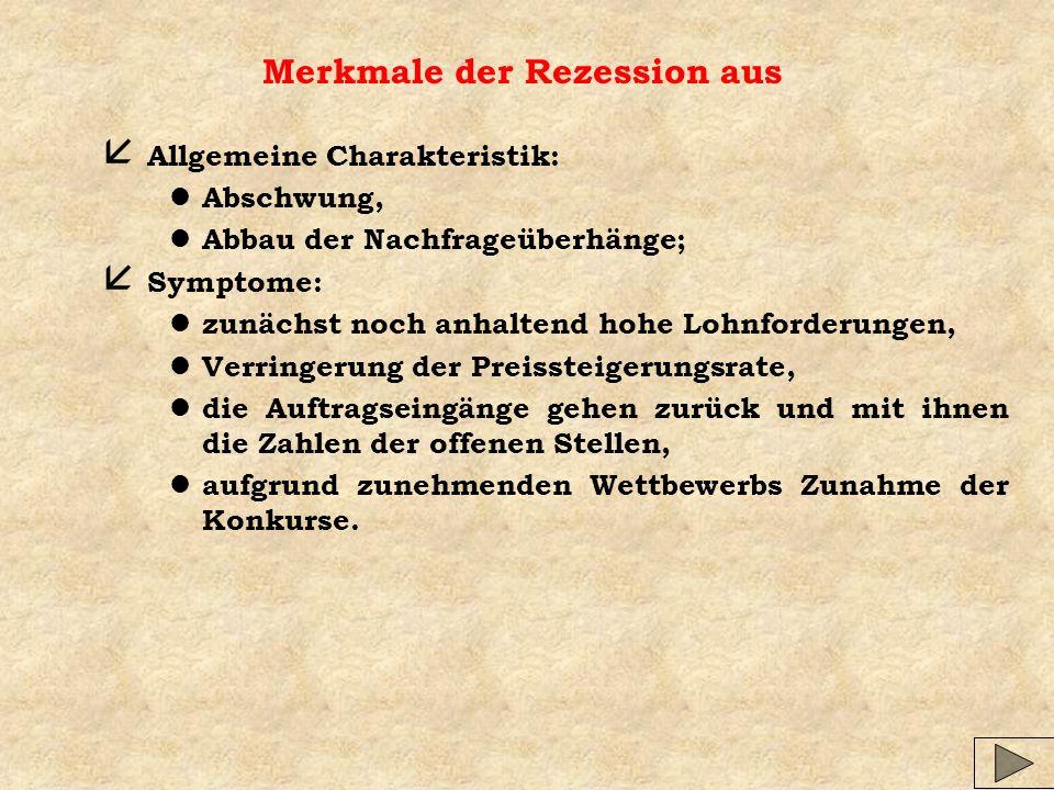 Merkmale der Rezession aus å Allgemeine Charakteristik: l Abschwung, l Abbau der Nachfrageüberhänge; å Symptome: l zunächst noch anhaltend hohe Lohnfo