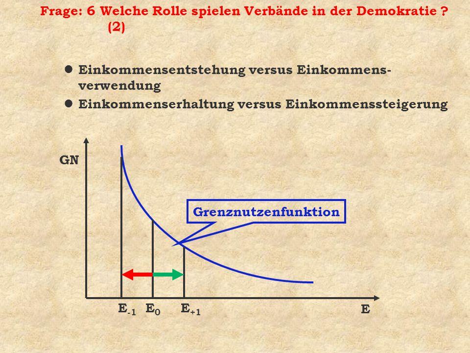 Frage: 6 Welche Rolle spielen Verbände in der Demokratie ? (2) l Einkommensentstehung versus Einkommens- verwendung l Einkommenserhaltung versus Einko