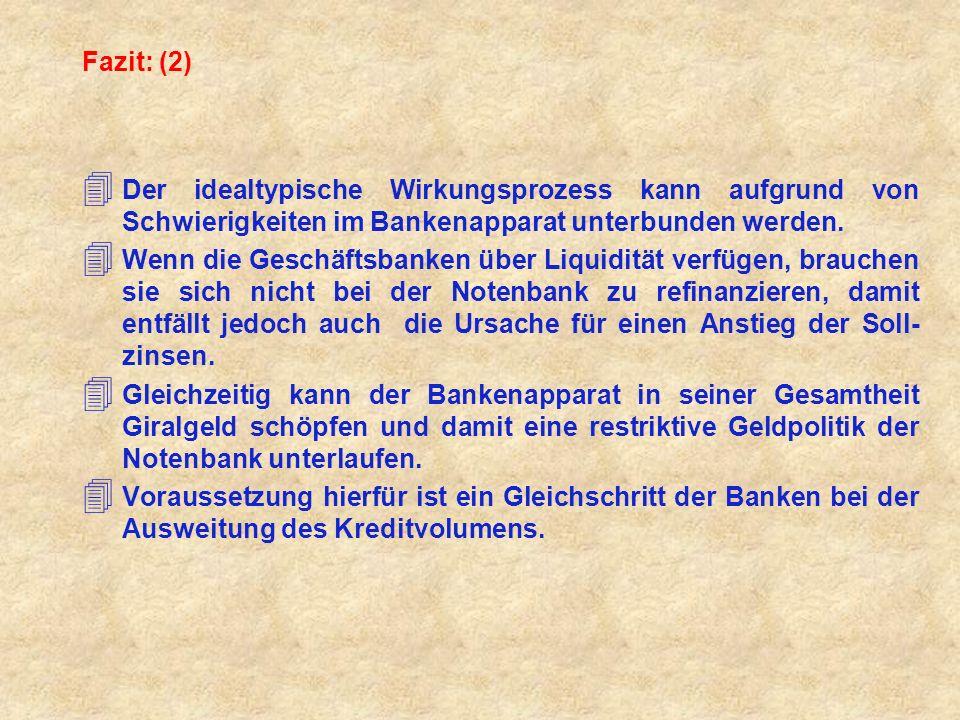 Fazit: (2) 4 Der idealtypische Wirkungsprozess kann aufgrund von Schwierigkeiten im Bankenapparat unterbunden werden. 4 Wenn die Geschäftsbanken über