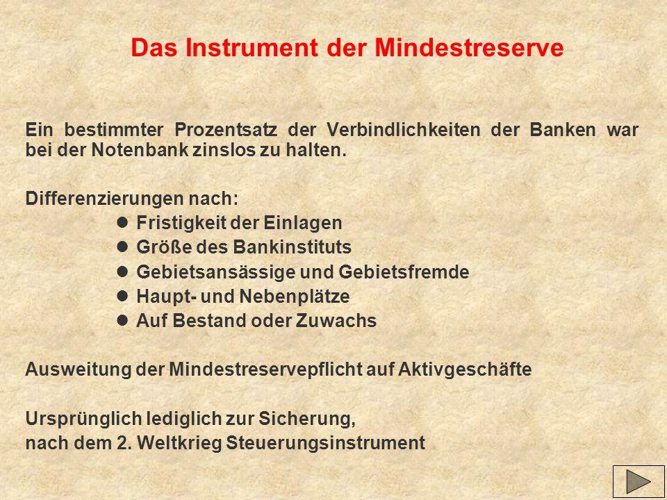 Das Instrument der Mindestreserve Ein bestimmter Prozentsatz der Verbindlichkeiten der Banken war bei der Notenbank zinslos zu halten. Differenzierung