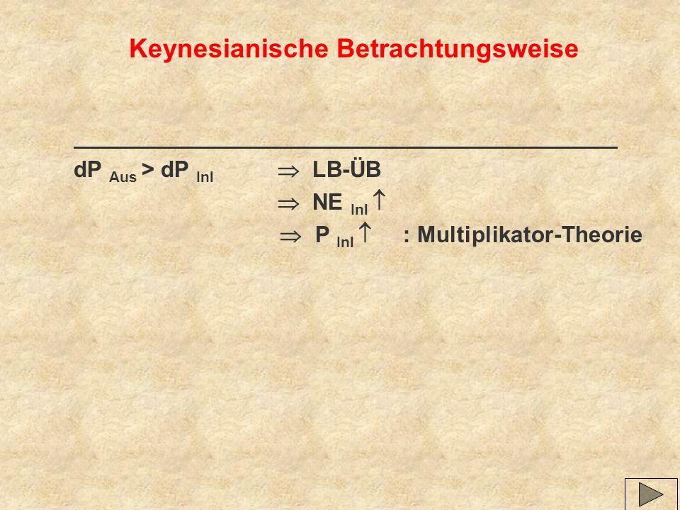 Keynesianische Betrachtungsweise dP Aus > dP Inl LB-ÜB NE Inl P Inl : Multiplikator-Theorie