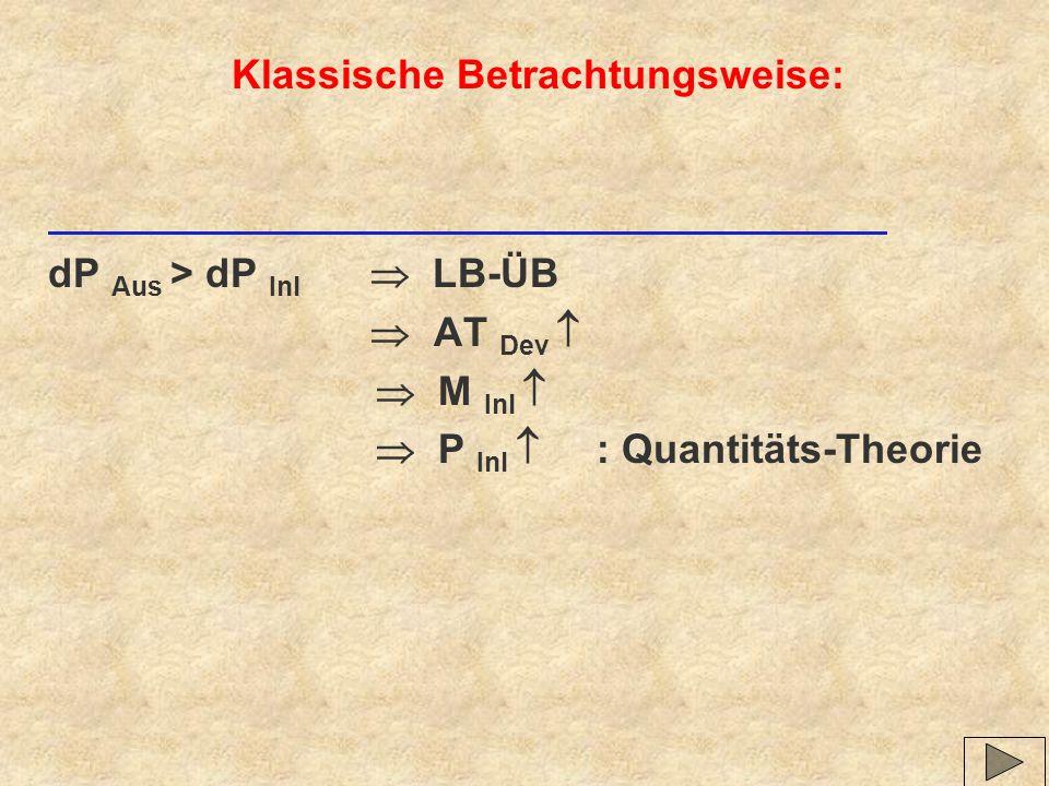 Klassische Betrachtungsweise: dP Aus > dP Inl LB-ÜB AT Dev M Inl P Inl : Quantitäts-Theorie