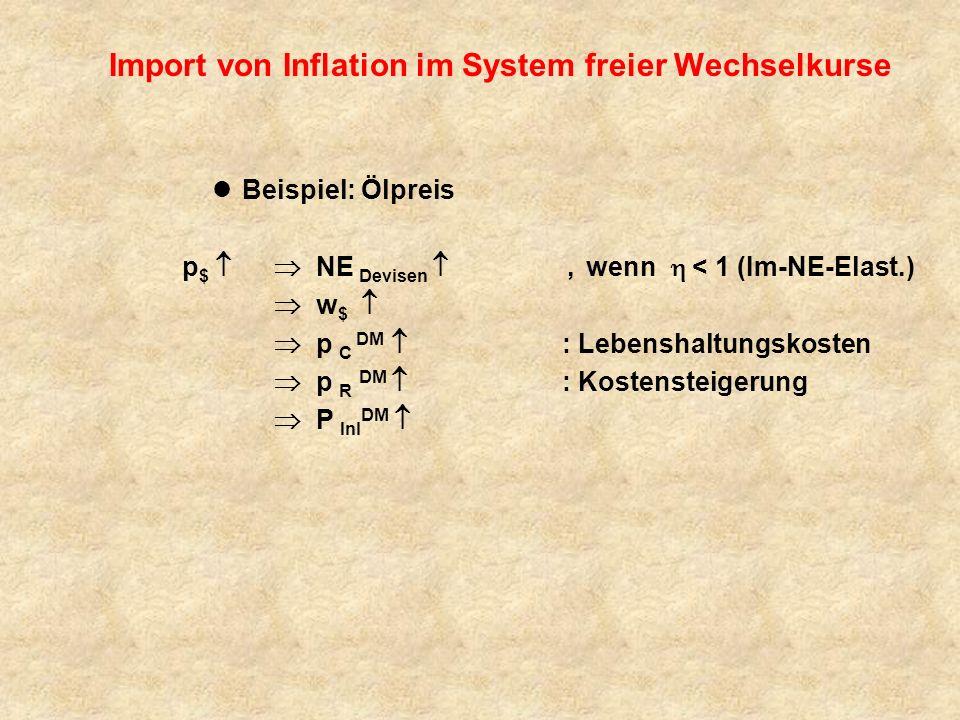 Import von Inflation im System freier Wechselkurse lBeispiel: Ölpreis p $ NE Devisen, wenn < 1 (Im-NE-Elast.) w $ p C DM : Lebenshaltungskosten p R DM