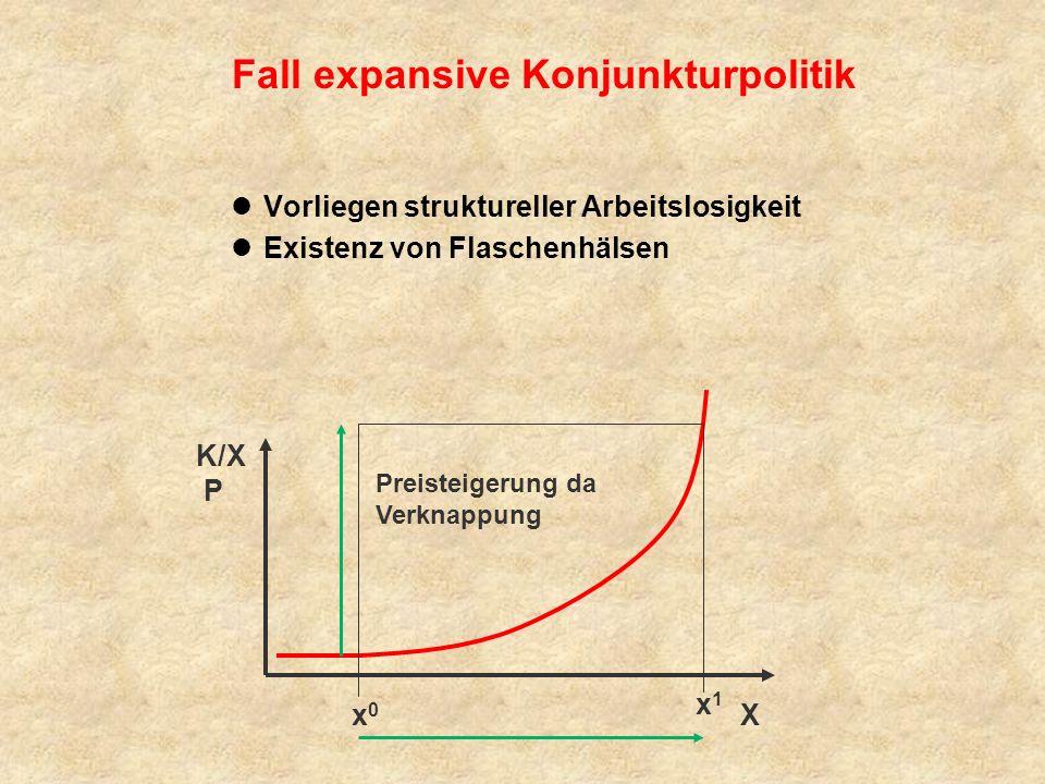 Fall expansive Konjunkturpolitik lVorliegen struktureller Arbeitslosigkeit lExistenz von Flaschenhälsen K/X P X x0x0 x1x1 Preisteigerung da Verknappun