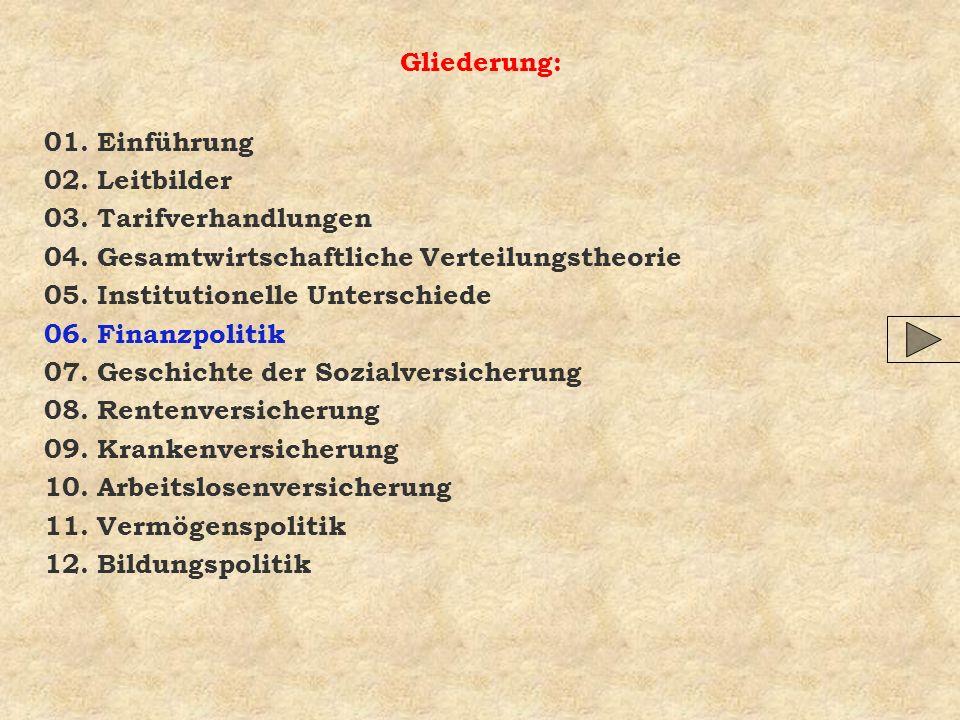 Gliederung: 01.Einführung 02. Leitbilder 03. Tarifverhandlungen 04.