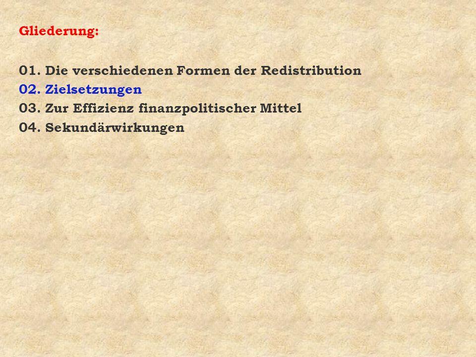 Gliederung: 01.Die verschiedenen Formen der Redistribution 02.