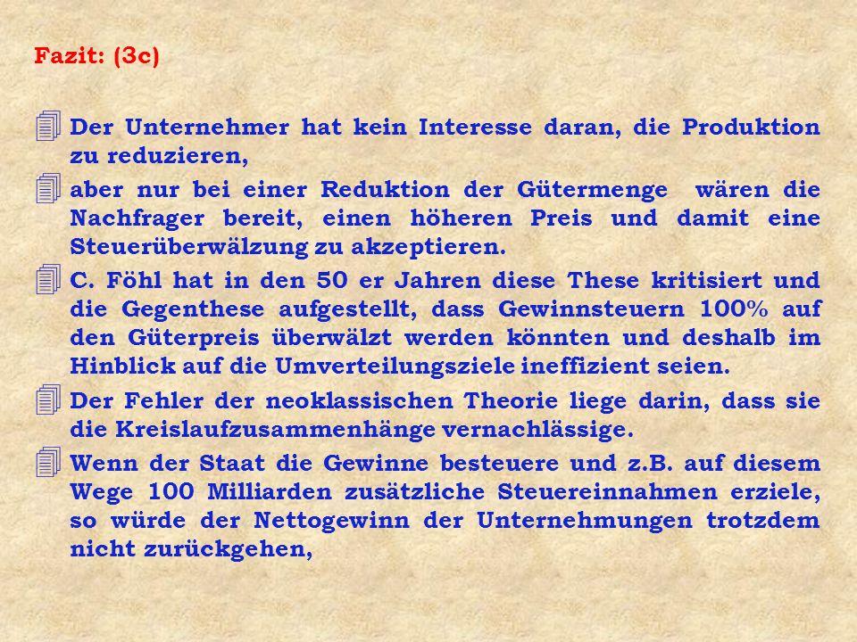 Fazit: (3c) 4 Der Unternehmer hat kein Interesse daran, die Produktion zu reduzieren, 4 aber nur bei einer Reduktion der Gütermenge wären die Nachfrager bereit, einen höheren Preis und damit eine Steuerüberwälzung zu akzeptieren.