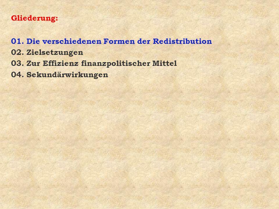 Kritik am Föhl schen Steuerparadoxon (2) S, I Y MP I = const.