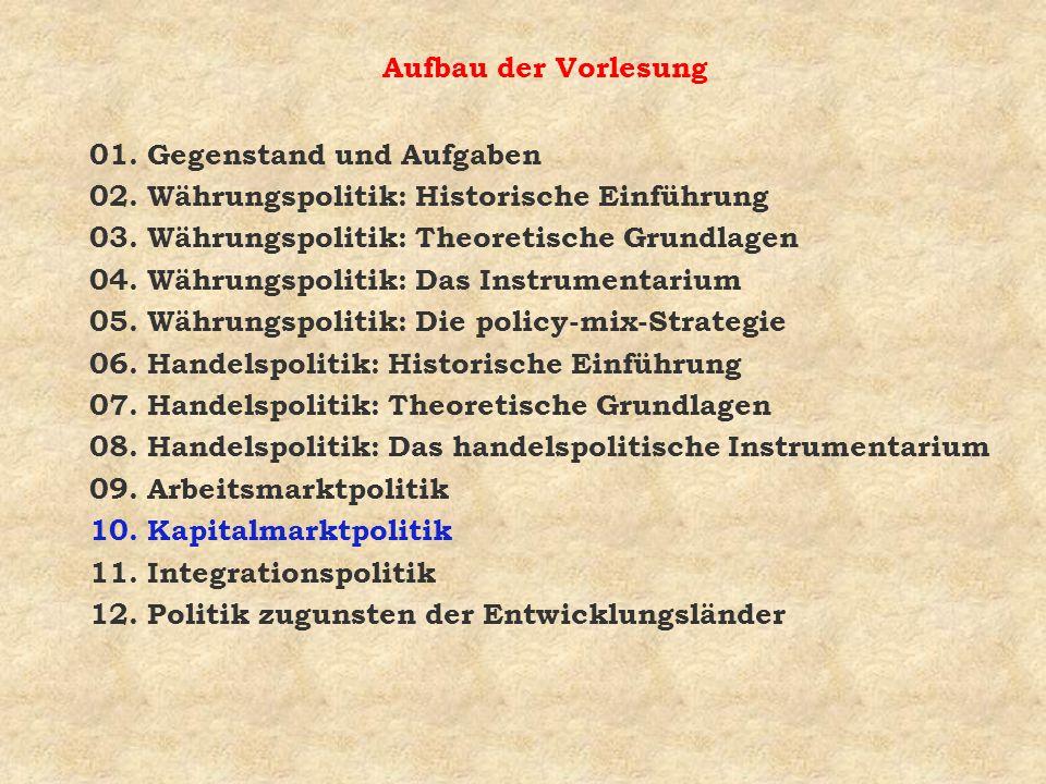 Aufbau der Vorlesung 01. Gegenstand und Aufgaben 02.
