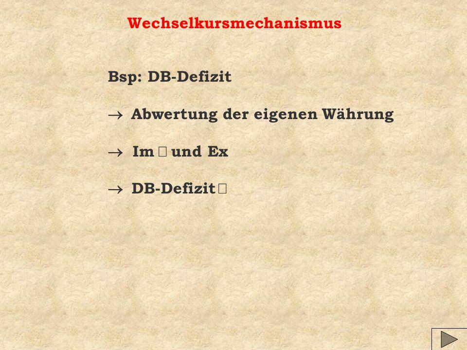 Wechselkursmechanismus Bsp: DB-Defizit Abwertung der eigenen Währung Im und Ex DB-Defizit
