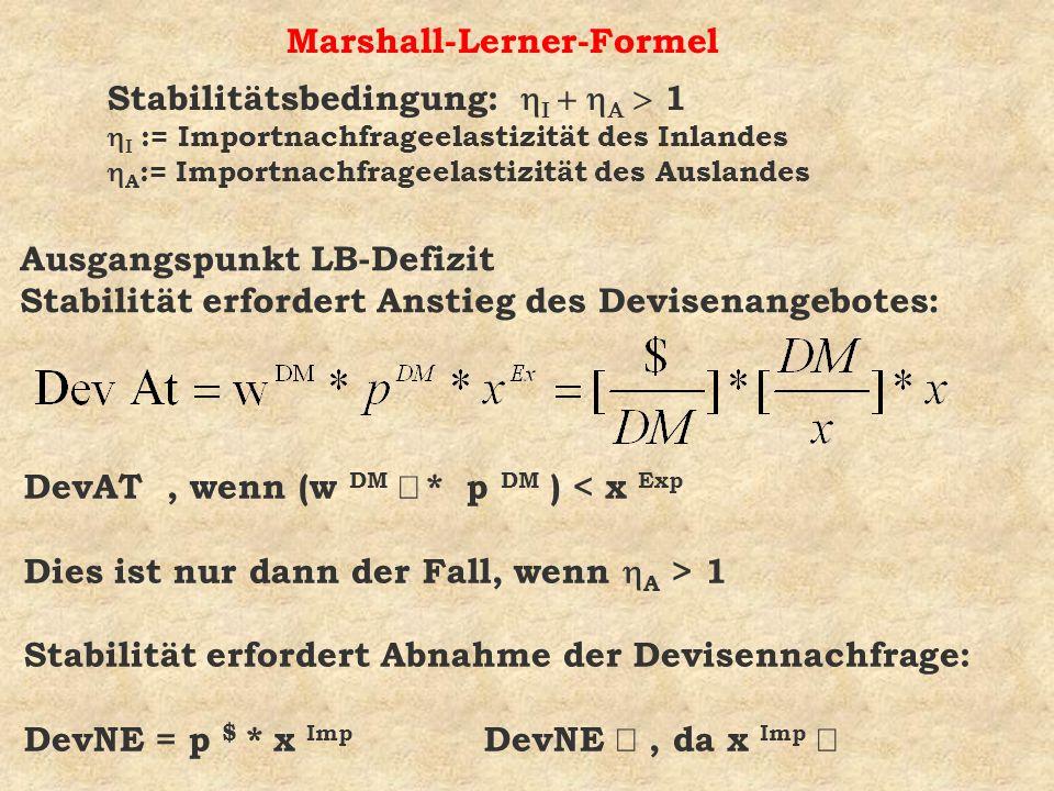 Marshall-Lerner-Formel DevAT, wenn (w DM * p DM ) < x Exp Dies ist nur dann der Fall, wenn A > 1 Stabilität erfordert Abnahme der Devisennachfrage: De