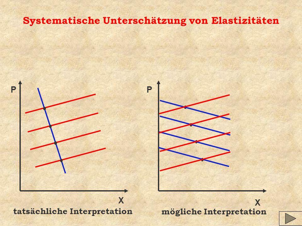 Systematische Unterschätzung von Elastizitäten PP X X tatsächliche Interpretation mögliche Interpretation