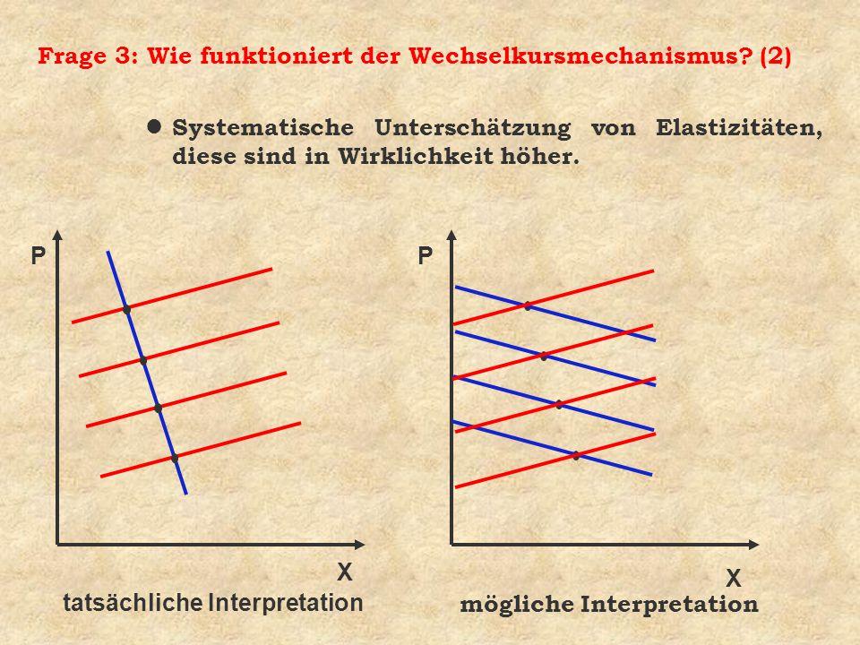 Frage 3: Wie funktioniert der Wechselkursmechanismus? (2) l Systematische Unterschätzung von Elastizitäten, diese sind in Wirklichkeit höher. PP X X t