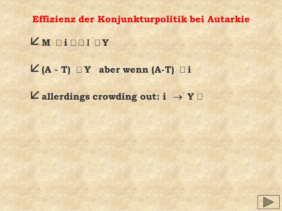Effizienz der Konjunkturpolitik bei Autarkie M i Y (A - T) Y aber wenn (A-T) i allerdings crowding out: i Y