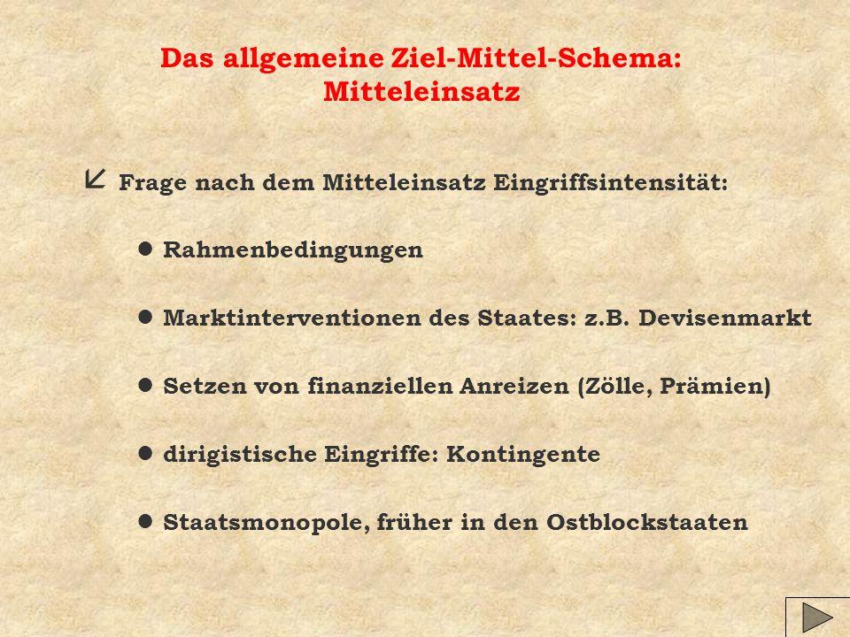Das allgemeine Ziel-Mittel-Schema: Mitteleinsatz å Frage nach dem Mitteleinsatz Eingriffsintensität: l Rahmenbedingungen l Marktinterventionen des Sta