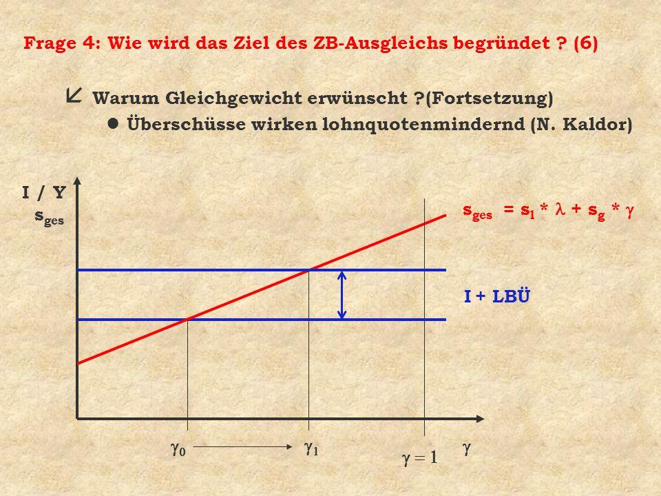 Frage 4: Wie wird das Ziel des ZB-Ausgleichs begründet ? (6) å Warum Gleichgewicht erwünscht ?(Fortsetzung) l Überschüsse wirken lohnquotenmindernd (N