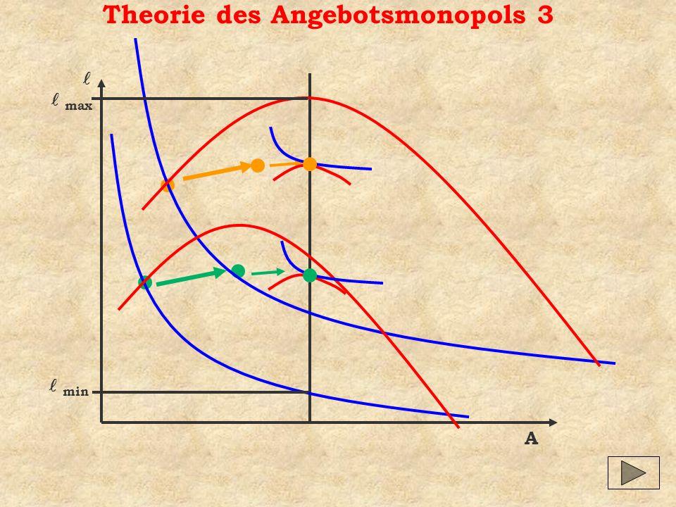 Theorie des Angebotsmonopols 3 A max min