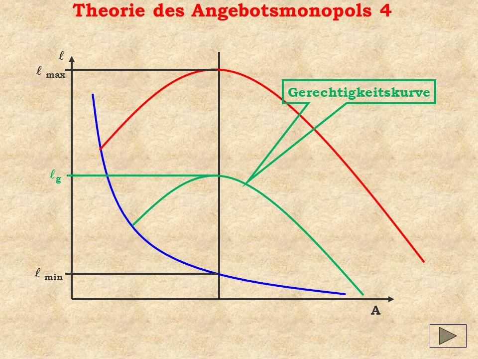 Theorie des Angebotsmonopols 4 A max min Gerechtigkeitskurve g