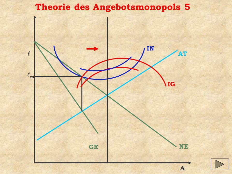 Theorie des Angebotsmonopols 5 A m AT NE GE IG IN