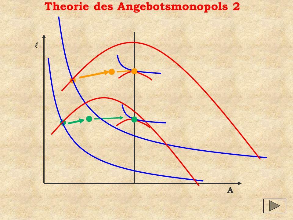 Theorie des Angebotsmonopols 2 A