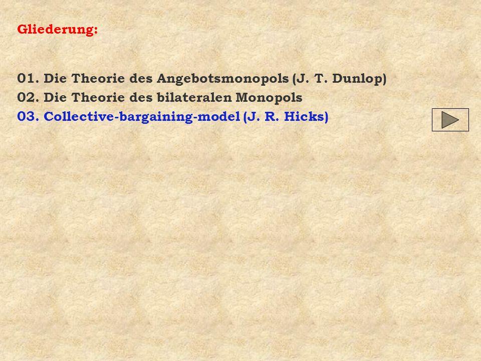 Gliederung: 01. Die Theorie des Angebotsmonopols (J. T. Dunlop) 02. Die Theorie des bilateralen Monopols 03. Collective-bargaining-model (J. R. Hicks)