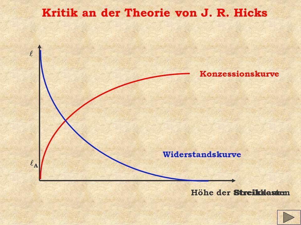Konzessionskurve Widerstandskurve Kritik an der Theorie von J.