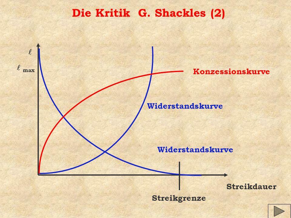 Die Kritik G.