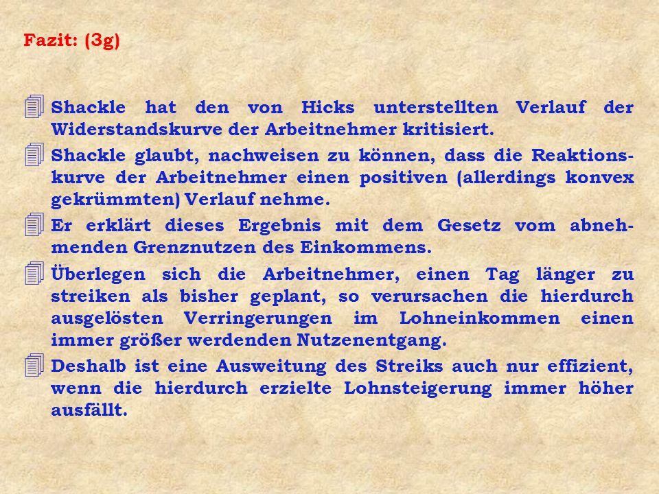 Fazit: (3g) 4 Shackle hat den von Hicks unterstellten Verlauf der Widerstandskurve der Arbeitnehmer kritisiert.