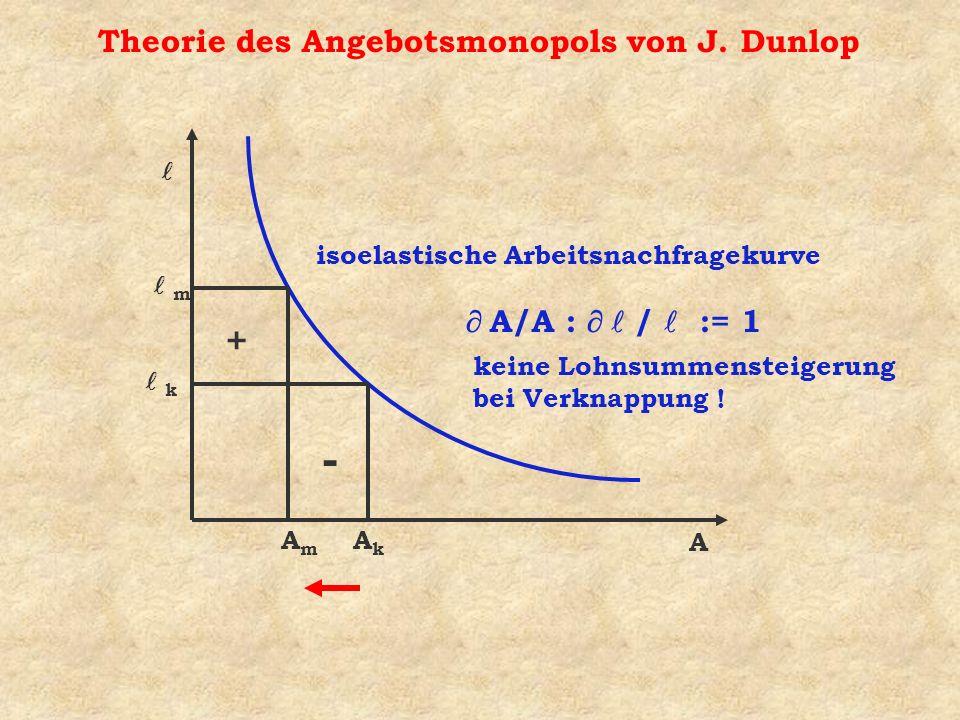 Theorie des Angebotsmonopols 1 A * P1 * P2 * P3 Isogewinnkurven Isonutzenkurven