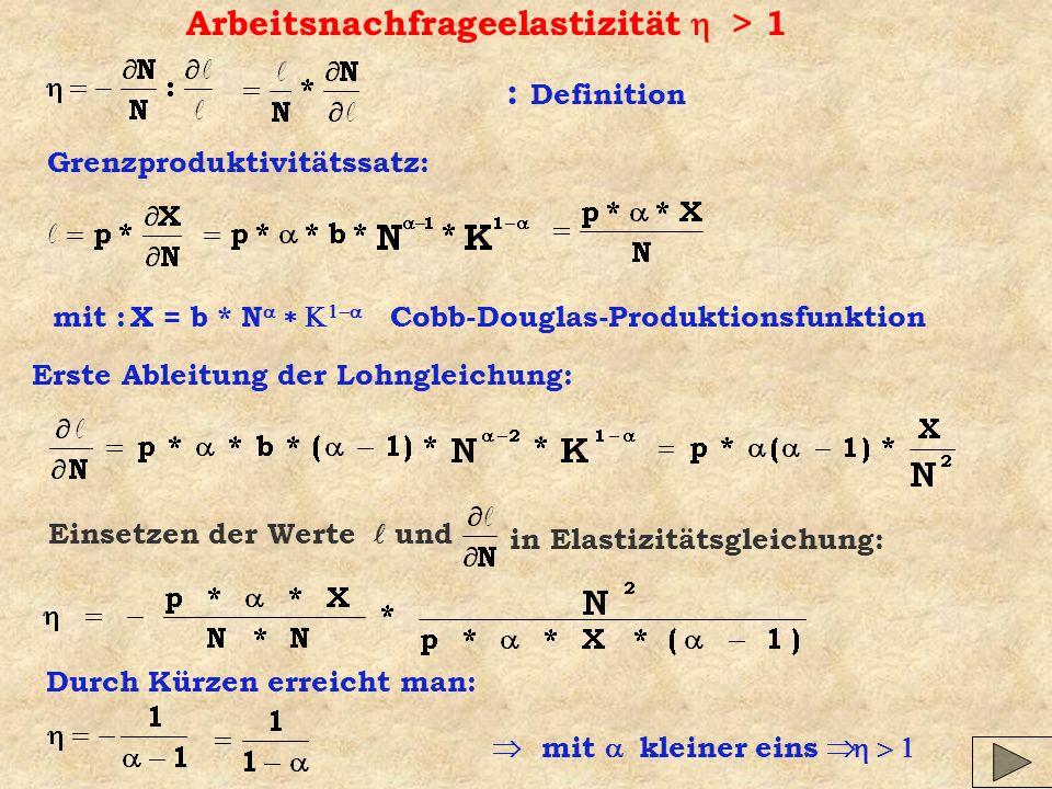 Arbeitsnachfrageelastizität > 1 : Definition Grenzproduktivitätssatz: mit : X = b * N Cobb-Douglas-Produktionsfunktion Erste Ableitung der Lohngleichung: Einsetzen der Werte und in Elastizitätsgleichung: Durch Kürzen erreicht man: mit kleiner eins