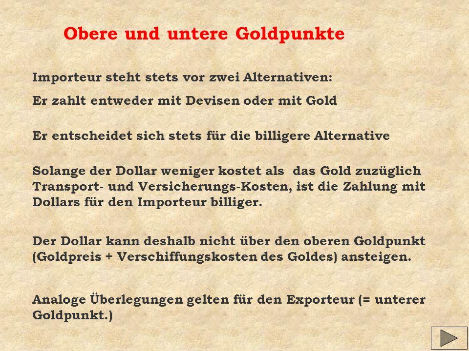 Obere und untere Goldpunkte Importeur steht stets vor zwei Alternativen: Er zahlt entweder mit Devisen oder mit Gold Er entscheidet sich stets für die