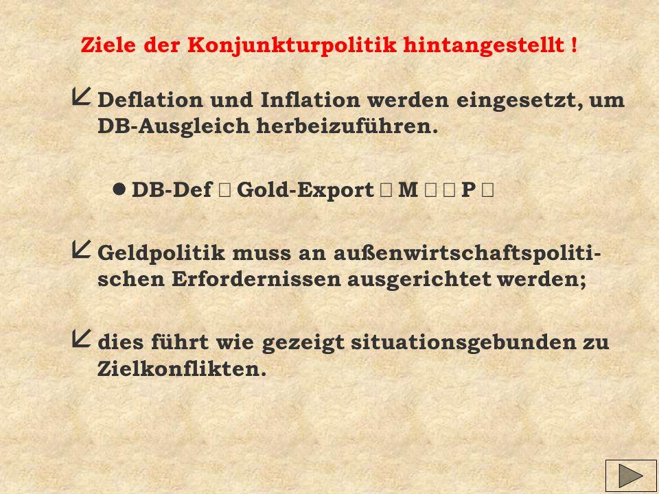 Ziele der Konjunkturpolitik hintangestellt ! å Deflation und Inflation werden eingesetzt, um DB-Ausgleich herbeizuführen. DB-Def Gold-Export M P å Gel