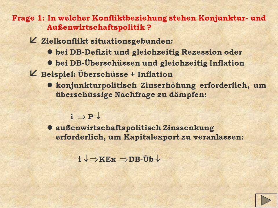 Gliederung: 01.Zielkonflikt zwischen Binnen- u. Außenwirtschaftspolitik 02.