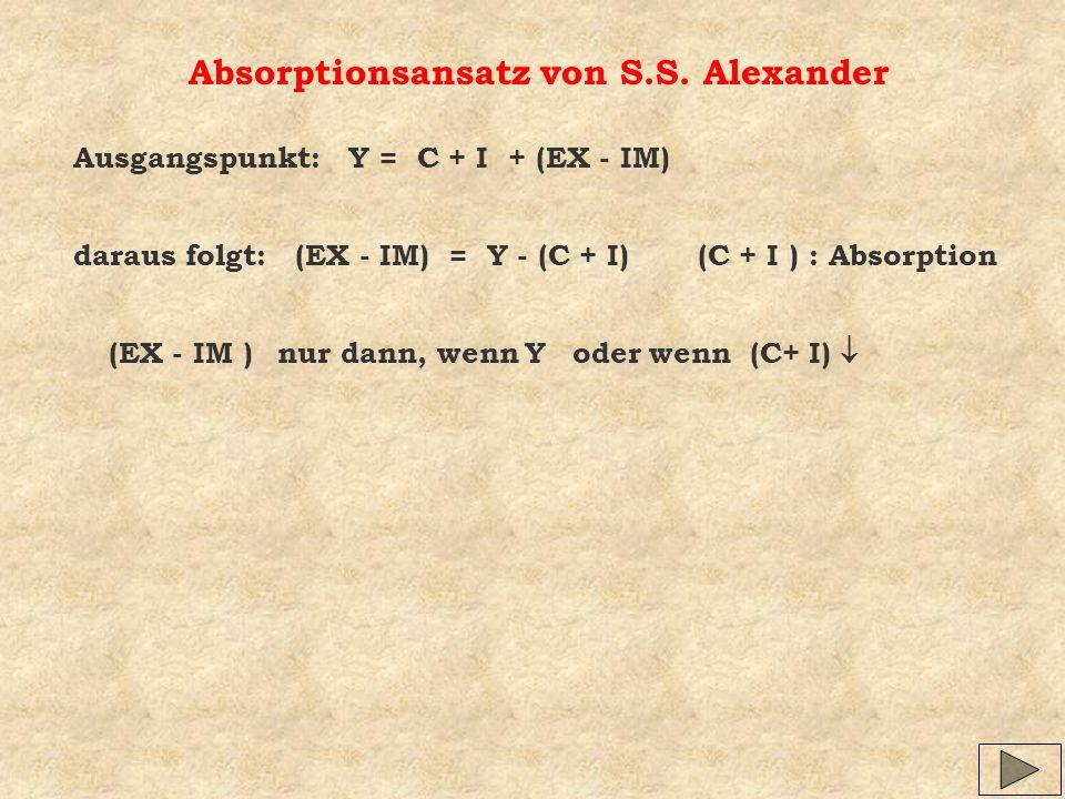 Absorptionsansatz von S.S. Alexander Ausgangspunkt: Y = C + I + (EX - IM) daraus folgt: (EX - IM) = Y - (C + I) (C + I ) : Absorption (EX - IM ) nur d