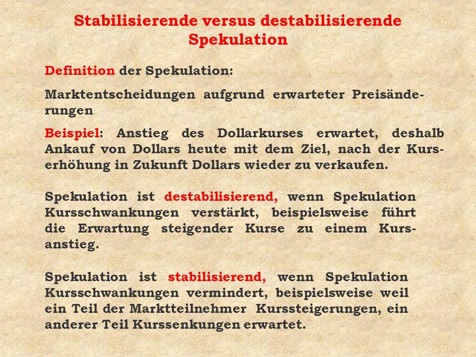 Stabilisierende versus destabilisierende Spekulation Definition der Spekulation: Marktentscheidungen aufgrund erwarteter Preisände- rungen Beispiel: A