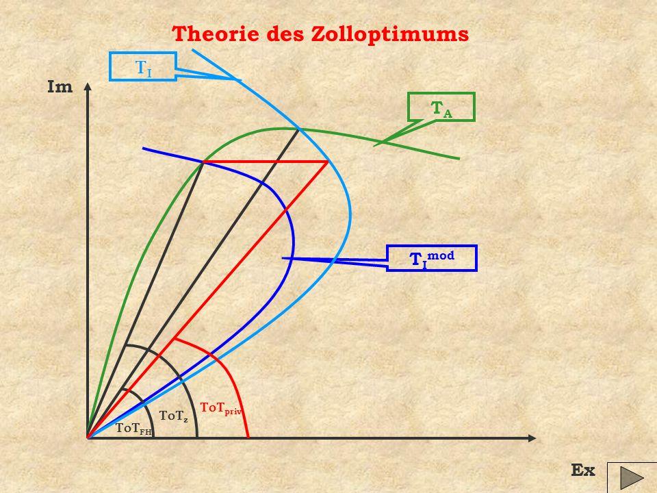 Theorie des Zolloptimums Im Ex TATA T I mod FH z priv