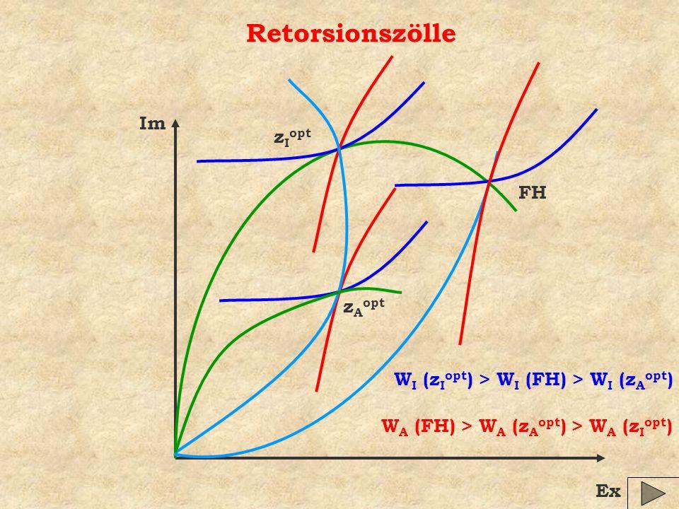 Retorsionszölle Ex Im FH z I opt z A opt W I (z I opt ) > W I (FH) > W I (z A opt ) W A (FH) > W A (z A opt ) > W A (z I opt )