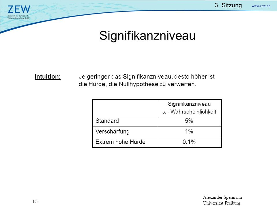 Alexander Spermann Universität Freiburg 3. Sitzung 13 Signifikanzniveau Intuition:Je geringer das Signifikanzniveau, desto höher ist die Hürde, die Nu