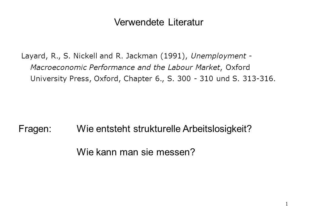 2 Gründe für Arbeitslosigkeit Nicht markträumende Preissetzung Gründe.