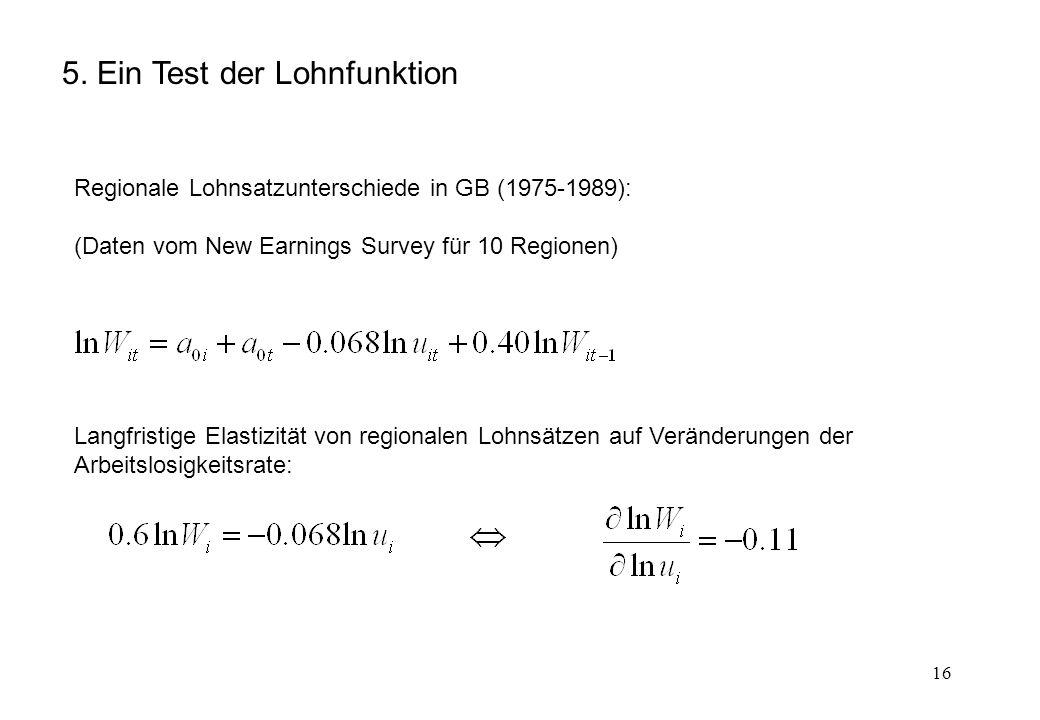 16 5. Ein Test der Lohnfunktion Regionale Lohnsatzunterschiede in GB (1975-1989): (Daten vom New Earnings Survey für 10 Regionen) Langfristige Elastiz